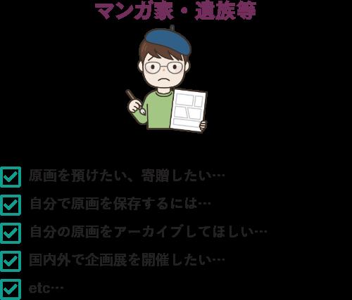 漫画家・遺族